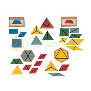 Kinds Of Triangle In Geometry